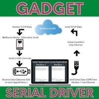 Gadget Serial Driver for windows